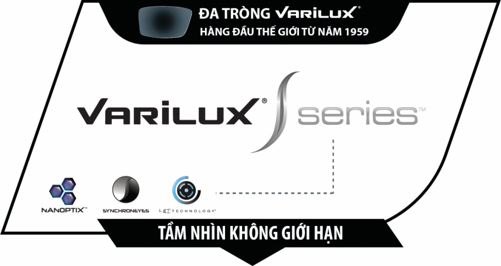 varilux_s-series_intro.png